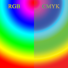 b2ap3_thumbnail_RGB_vs_CMYK_in_printing_services.png